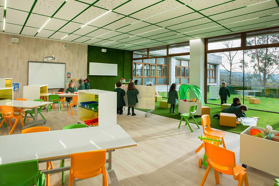 Transformación Aulas 2do Ciclo Educación Infantil