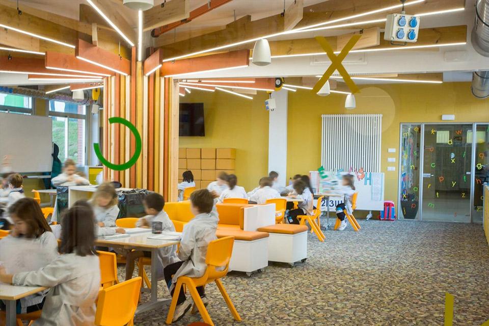 Transformación Aulas 1er y 2do Ciclo Educación Primaria